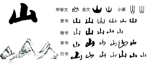 社会实践活动_汉字形态演变的特点 | TypoChina Chinese