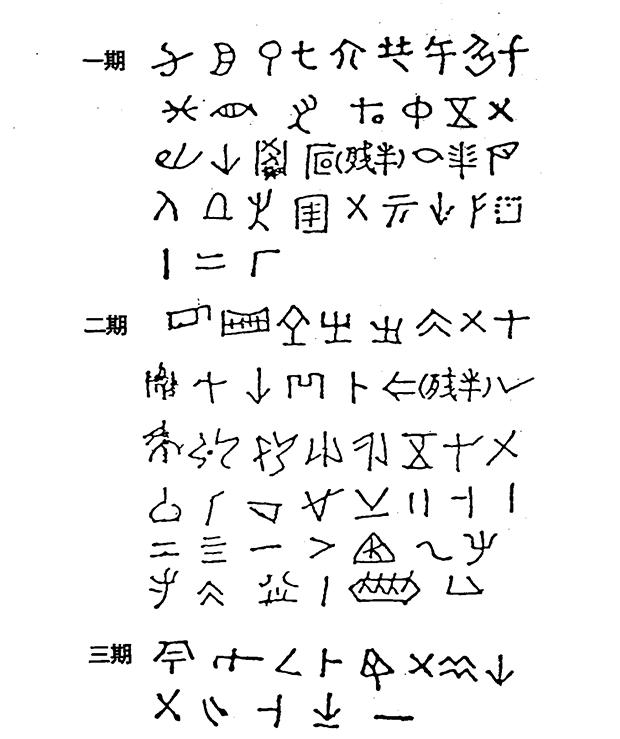 汉字形态演变的基本规律-7
